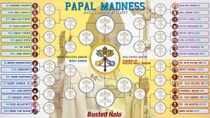 Papal Madness