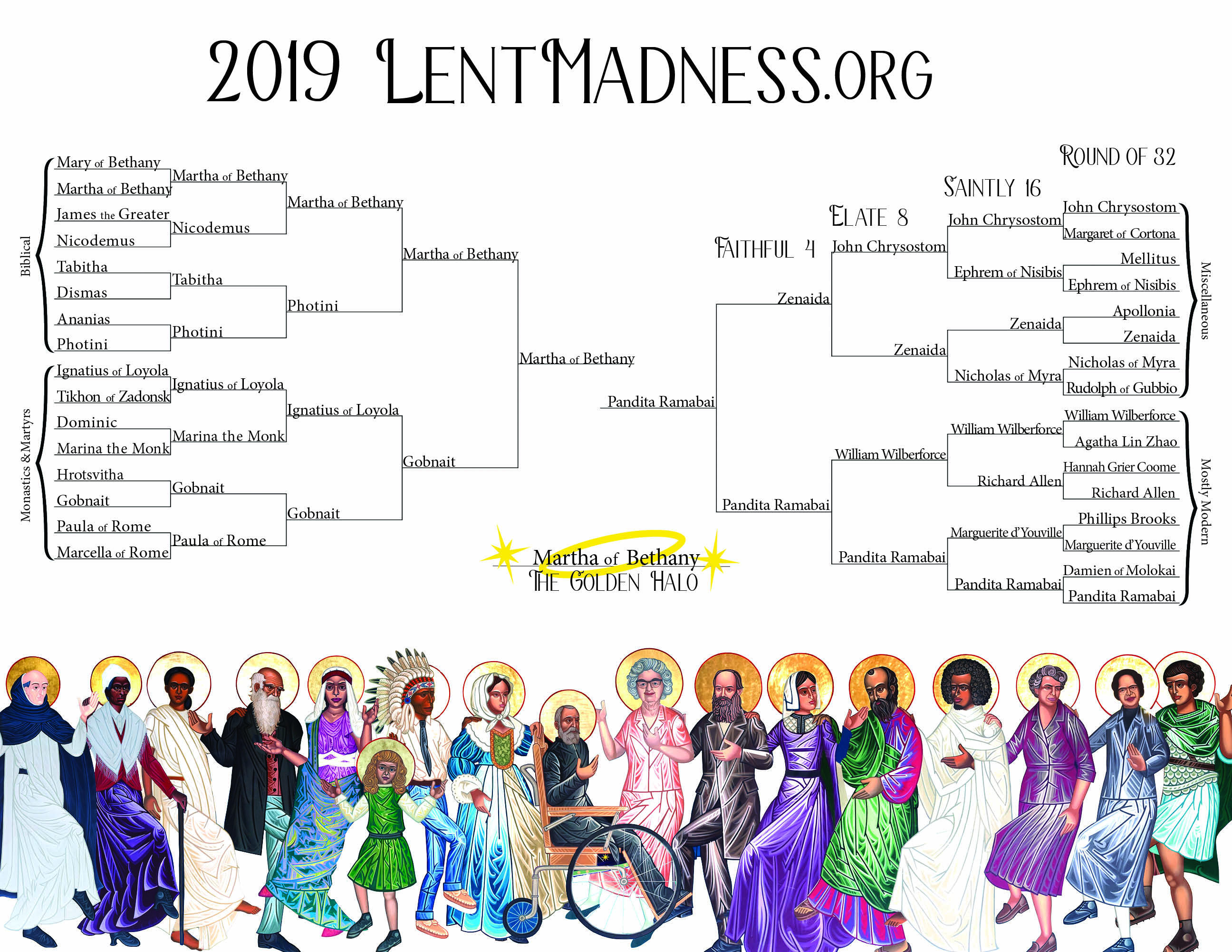 a1680bc3a7 Check out the 2019 bracket